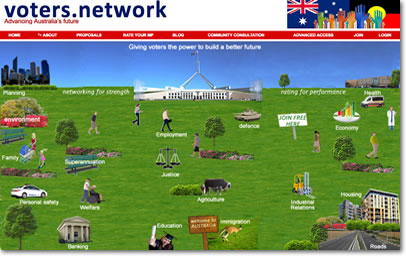 Voters Network Website